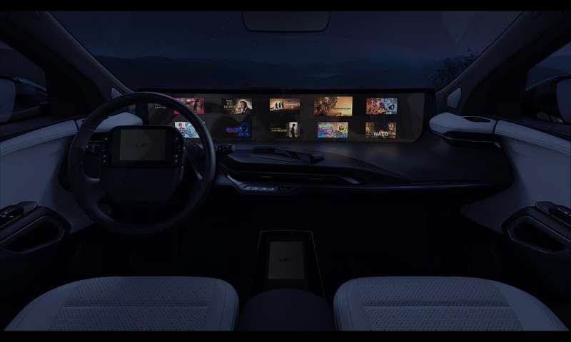 Technologie automobile de pointe au CES 2020