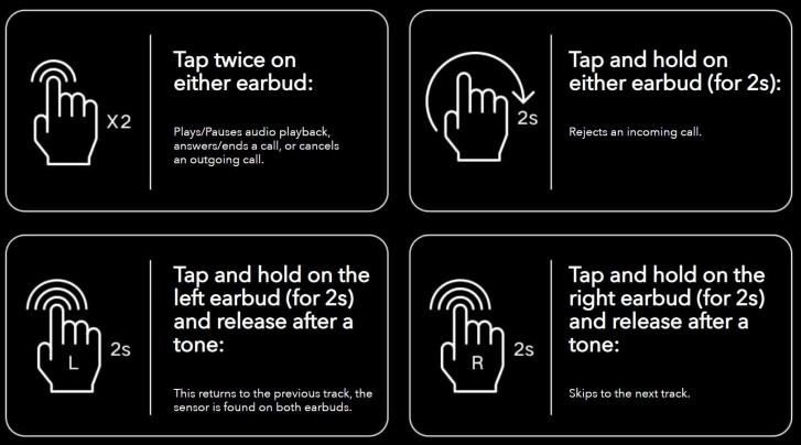 Examen des écouteurs stéréo sans fil Honor Choice True