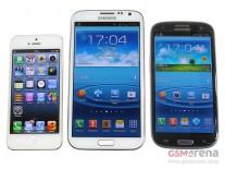 Samsung Galaxy Note II à côté d'un iPhone 5 et Galaxy S III