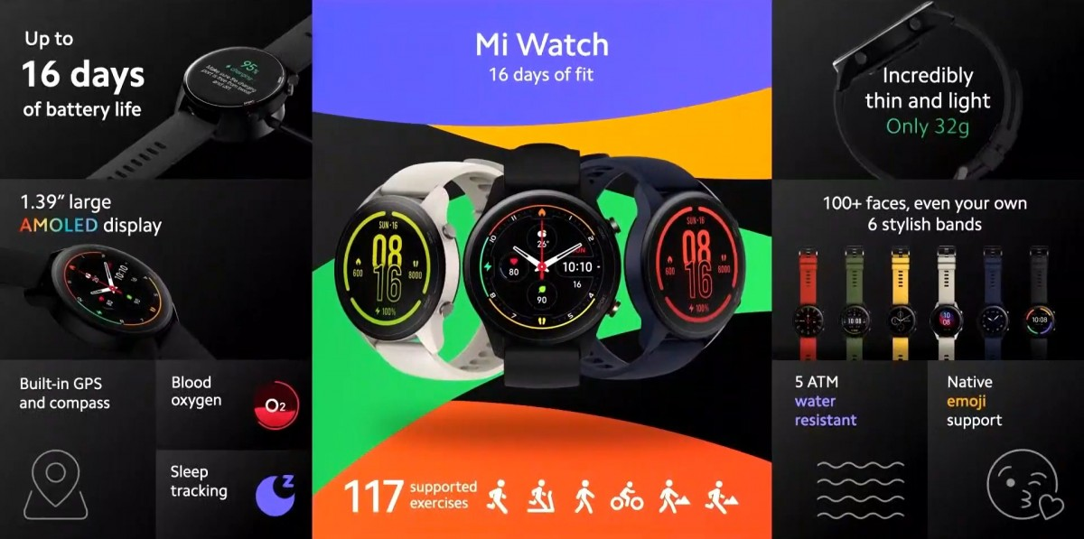 Xiaomi apporte la Mi Watch en Europe, un chargeur 65W GaN accompagne