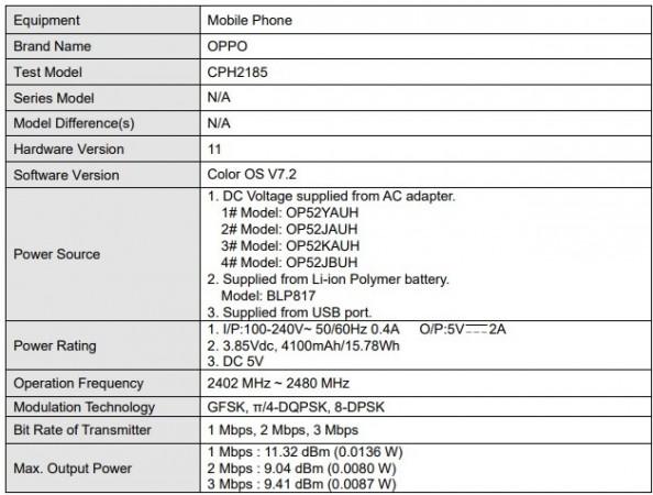 Un smartphone Oppo inconnu repéré sur FCC avec trois caméras