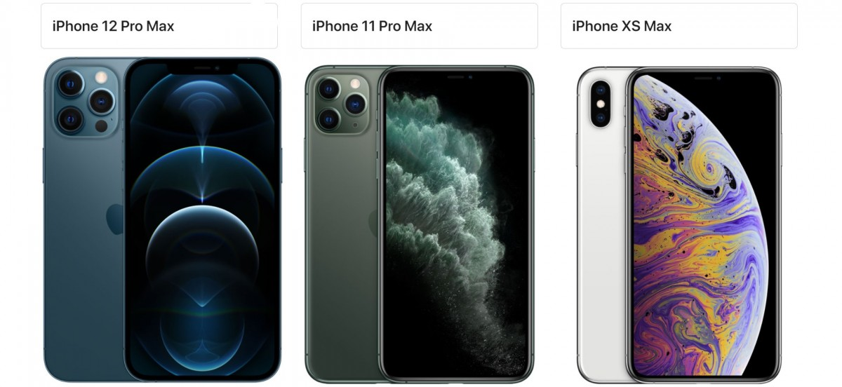 Résultats du sondage hebdomadaire: l'iPhone 12 mini gagne gros, suivi de Pro Max, 12 Pro en bas