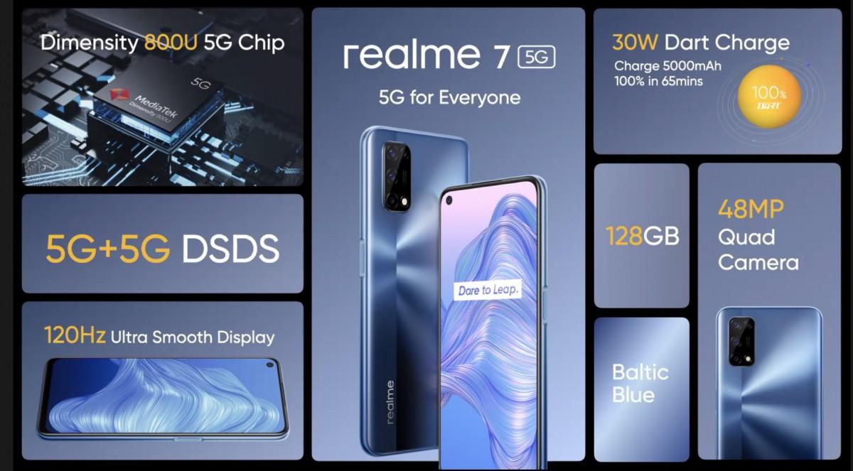 Sondage hebdomadaire: achèterez-vous un Realme 7 5G pendant les offres du Black Friday?
