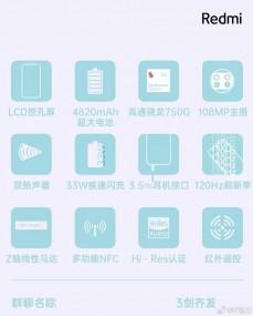 Spécifications clés du Redmi Note 9 Pro 5G