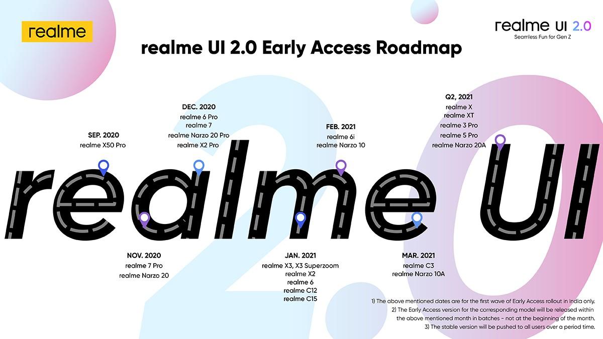 Realme 7 Pro obtient Realme UI 2.0 basé sur Android 11 dans le cadre du programme d'accès anticipé