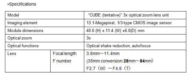 Flashback: les caméras zoom périscope à focale variable ne feront pas leurs débuts en 2021, elles étaient déjà là