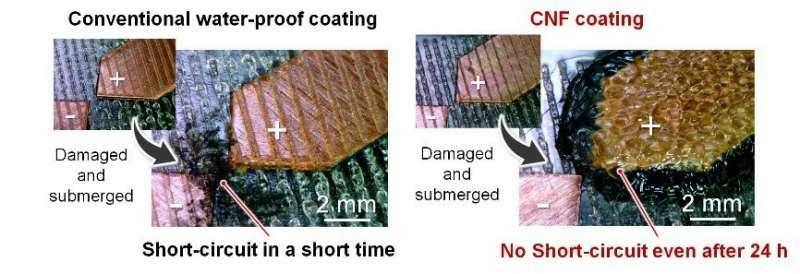 Protection de circuit cohésive pour l'électronique portable