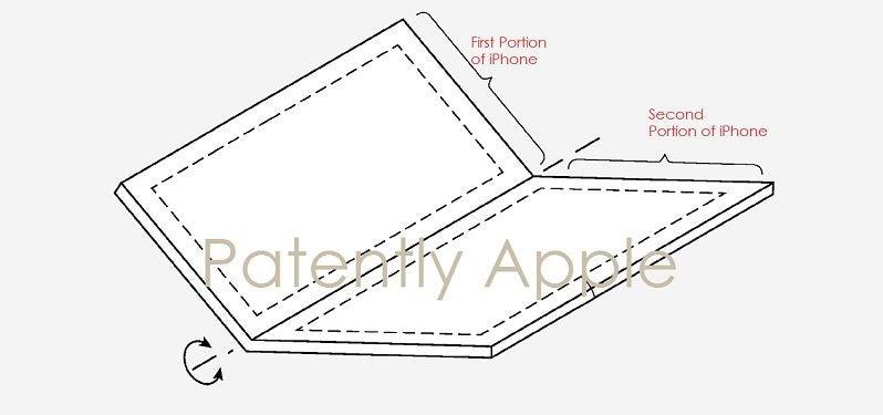 Brevet d'écran pliable Apple
